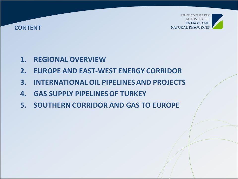 EUROPE AND EAST-WEST ENERGY CORRIDOR