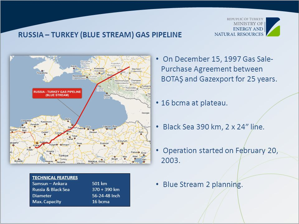 RUSSIA – TURKEY (BLUE STREAM) GAS PIPELINE