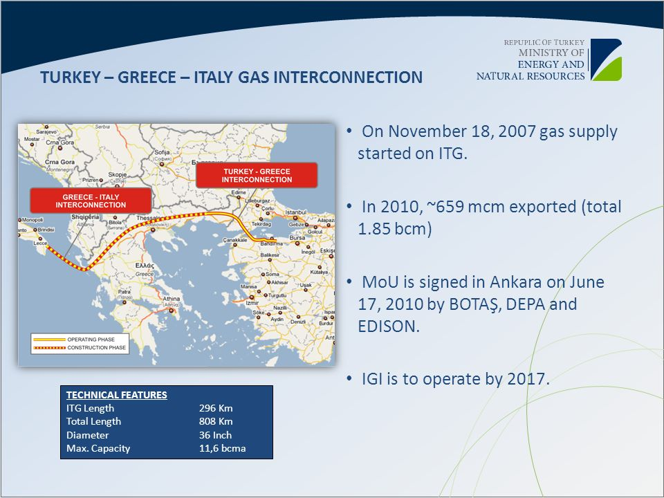 TURKEY – GREECE – ITALY GAS INTERCONNECTION
