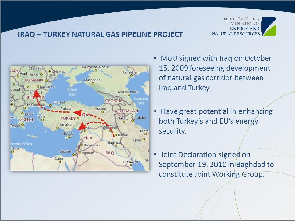 IRAQ – TURKEY NATURAL GAS PIPELINE PROJECT