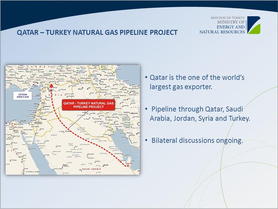 QATAR – TURKEY NATURAL GAS PIPELINE PROJECT