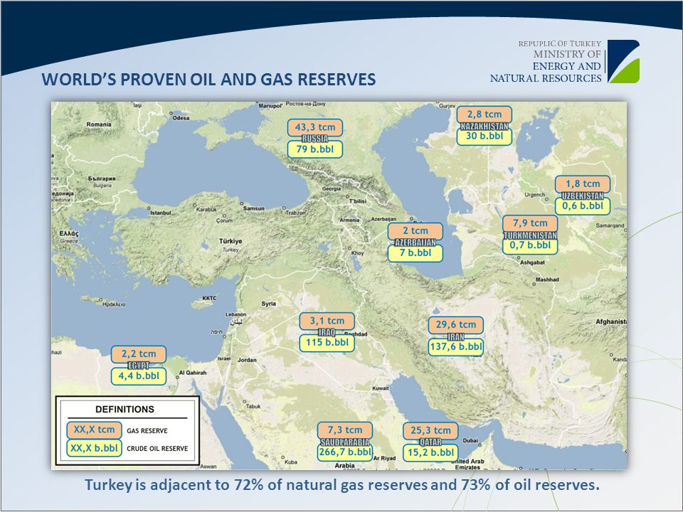 WORLD'S PROVEN OIL AND GAS RESERVES
