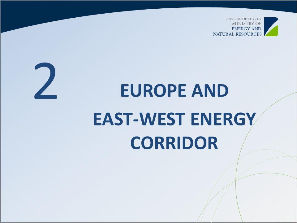 EAST-WEST ENERGY CORRIDOR