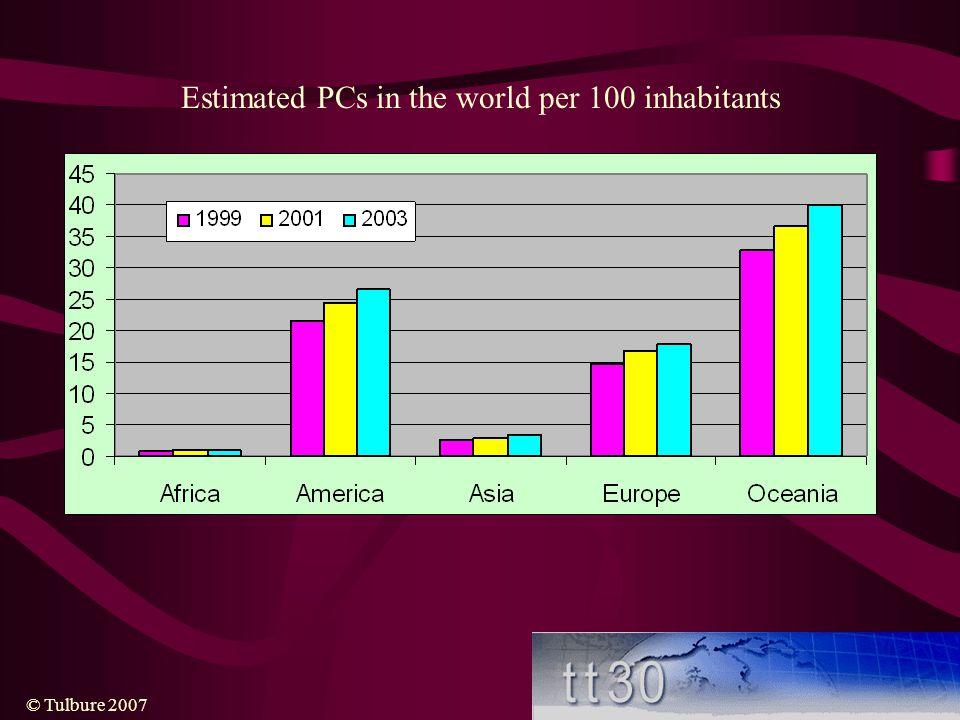 Estimated PCs in the world per 100 inhabitants