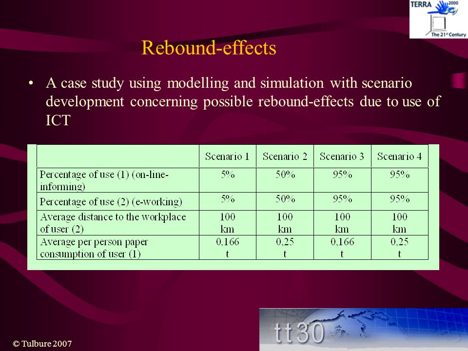 Rebound-effects A case study using modelling and simulation with scenario development concerning possible rebound-effects due to use of ICT.
