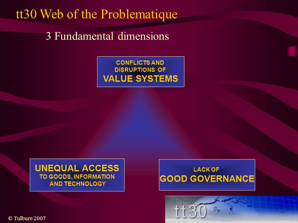 tt30 Web of the Problematique