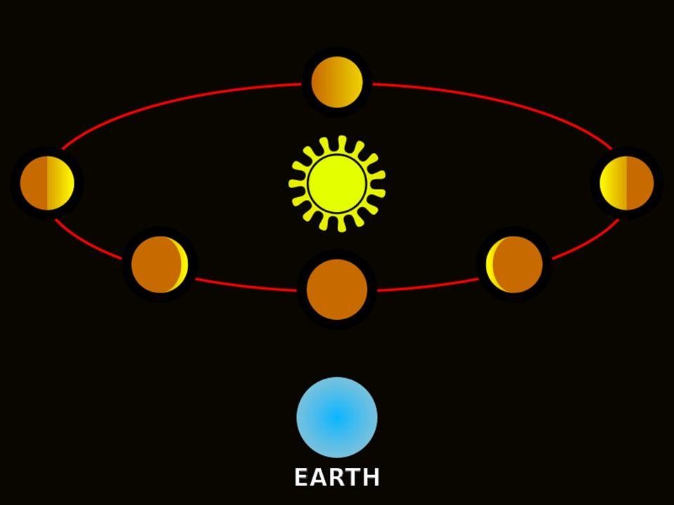 Universe Conclusions