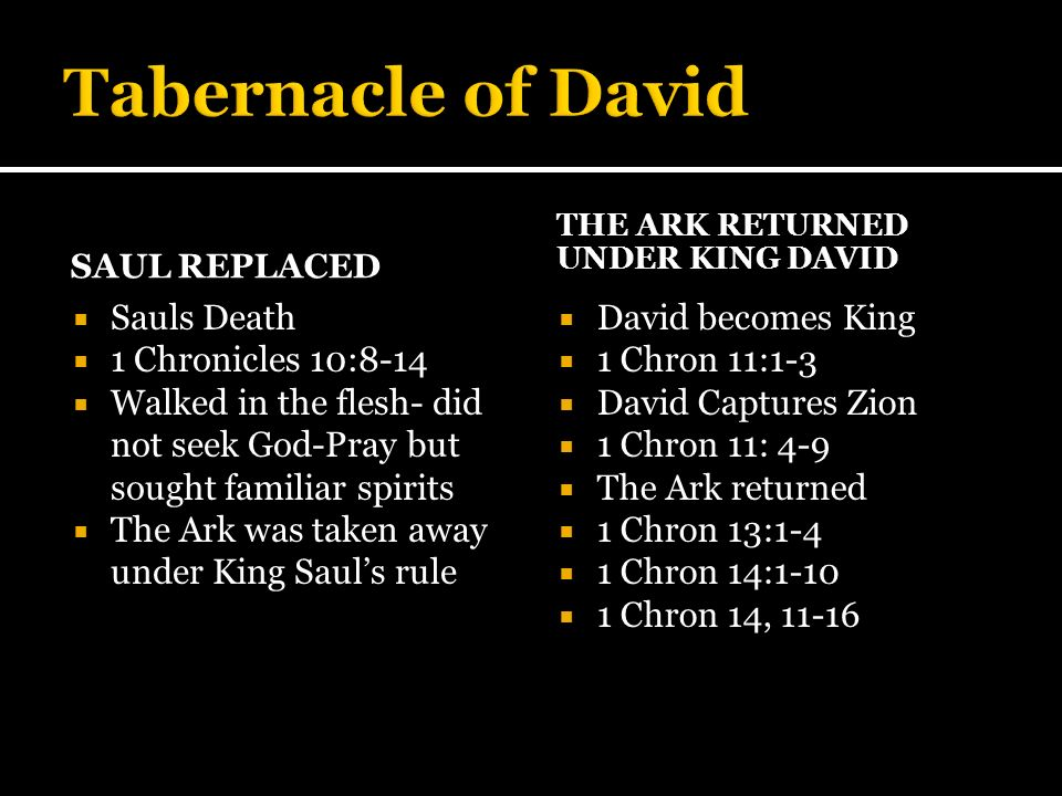 Tabernacle of David Sauls Death 1 Chronicles 10:8-14