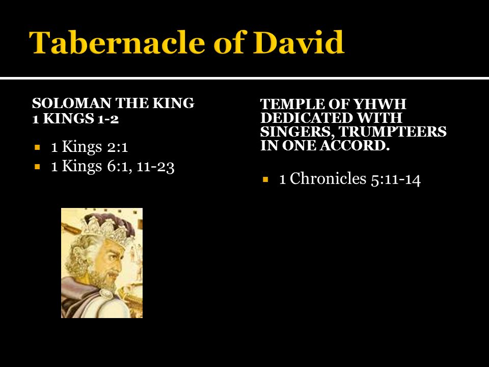 Tabernacle of David 1 Kings 2:1 1 Kings 6:1, 11-23
