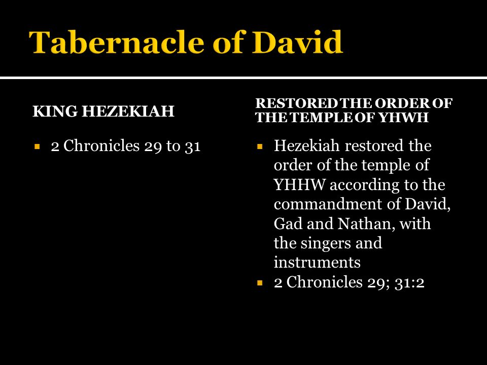 Tabernacle of David 2 Chronicles 29 to 31