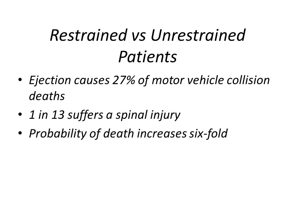 Restrained vs Unrestrained Patients