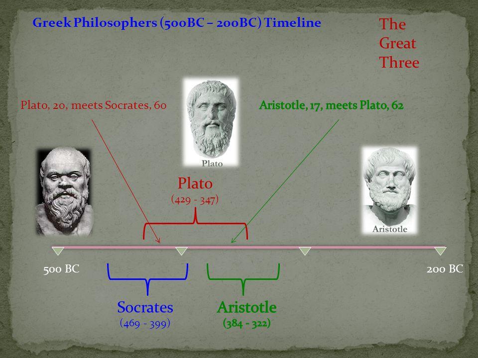 The Great Three Plato (429 - 347) Socrates (469 - 399)