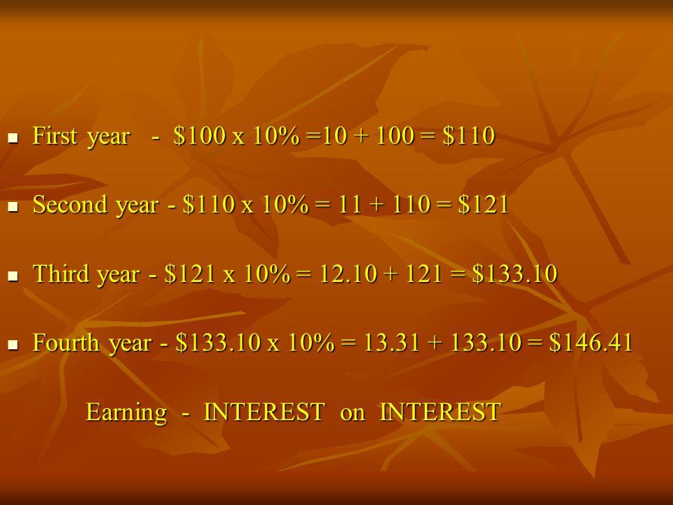 First year - $100 x 10% =10 + 100 = $110 Second year - $110 x 10% = 11 + 110 = $121. Third year - $121 x 10% = 12.10 + 121 = $133.10.