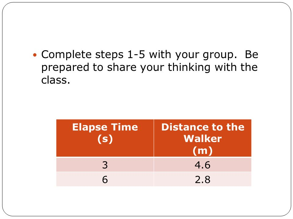 Complete steps 1-5 with your group