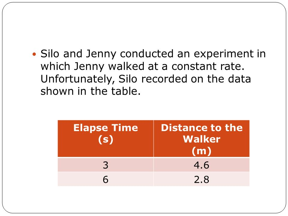 Silo and Jenny conducted an experiment in which Jenny walked at a constant rate. Unfortunately, Silo recorded on the data shown in the table.