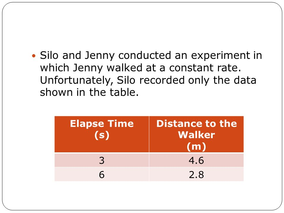 Silo and Jenny conducted an experiment in which Jenny walked at a constant rate. Unfortunately, Silo recorded only the data shown in the table.