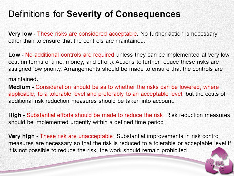 Definitions for Severity of Consequences