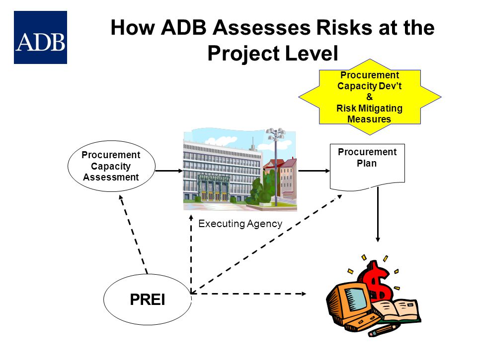 How ADB Assesses Risks at the Project Level