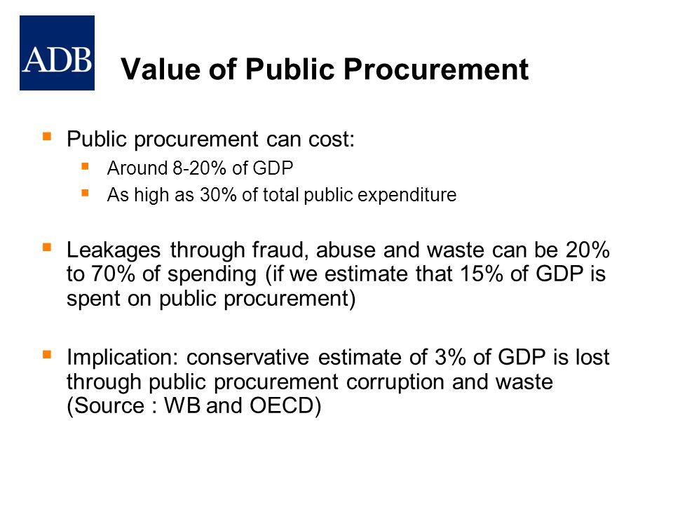 Value of Public Procurement