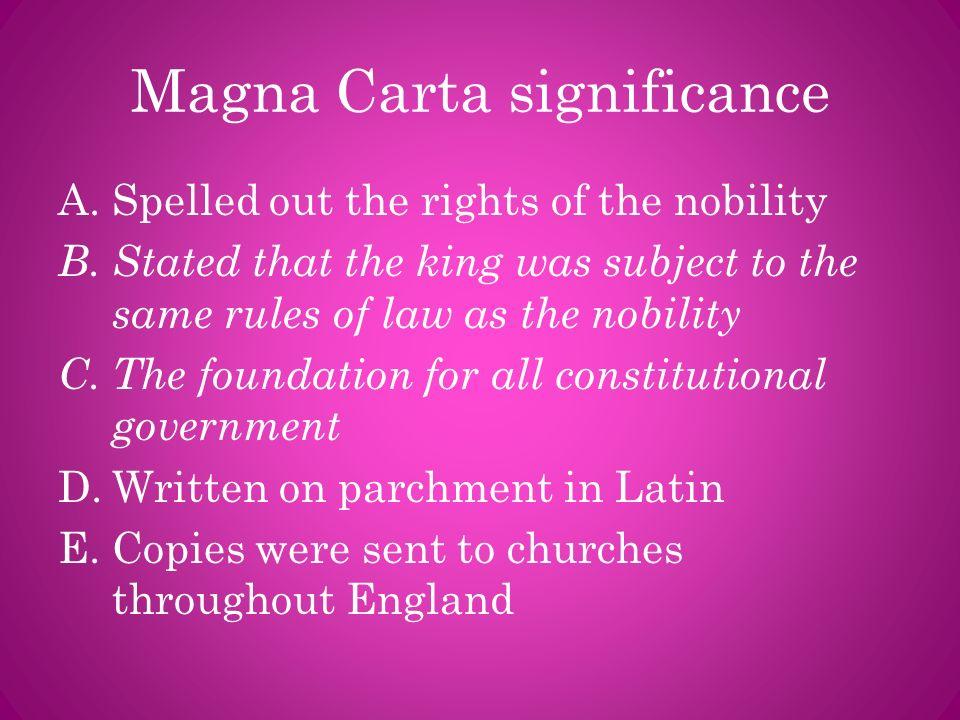 Magna Carta significance
