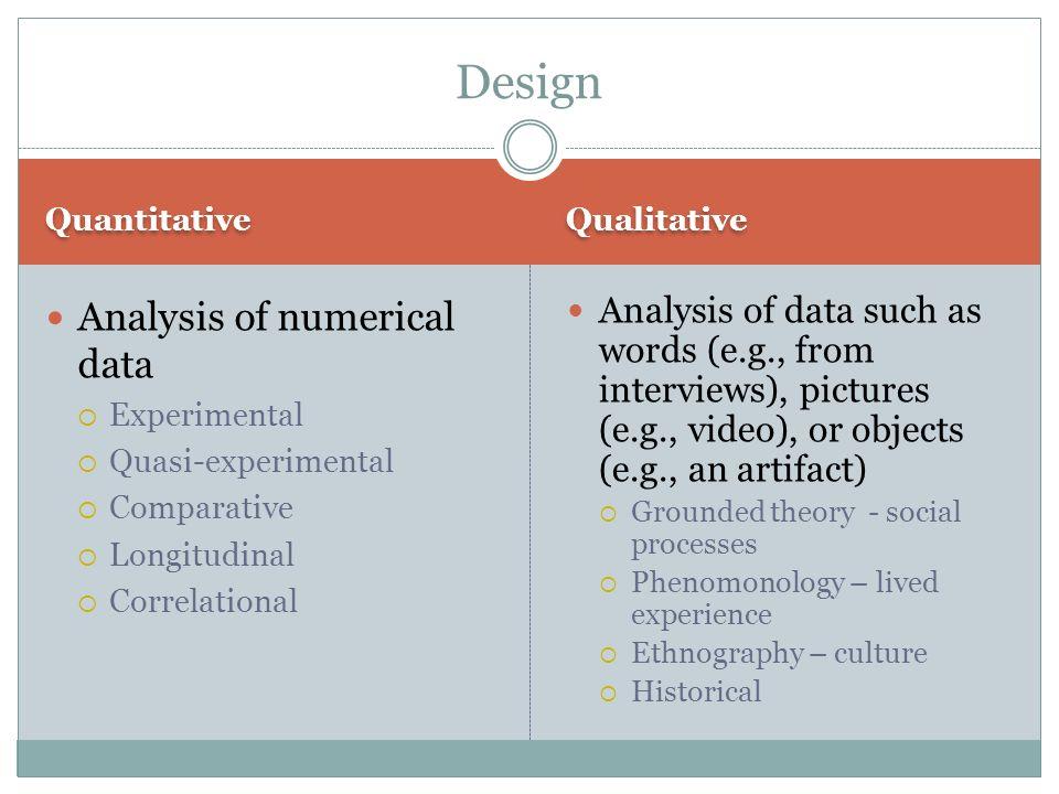 Design Analysis of numerical data