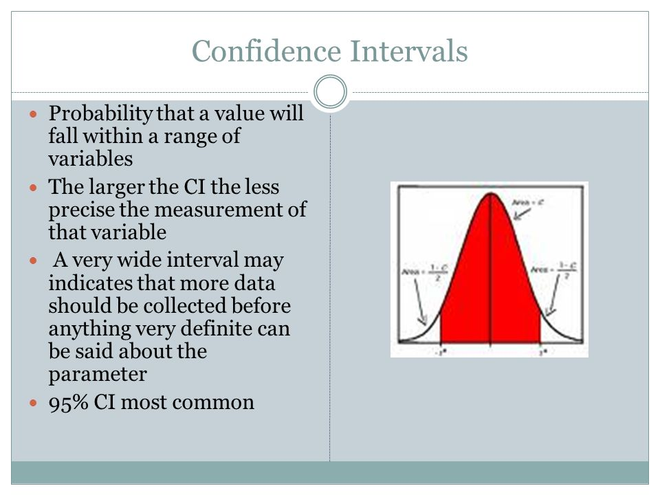 Confidence IntervalsProbability that a value will fall within a range of variables.