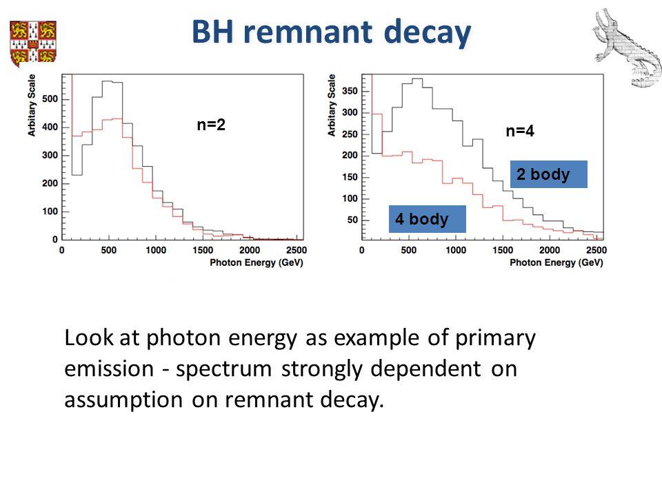 BH remnant decay n=2. n=4. 2 body. 4 body.