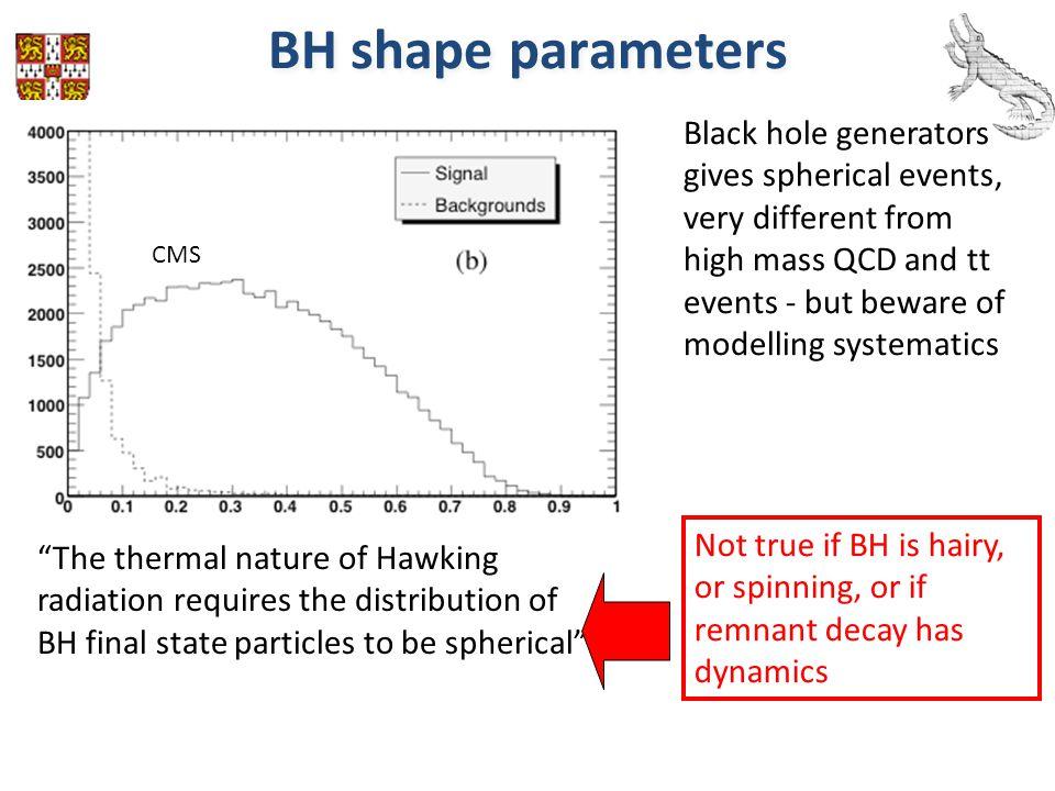 BH shape parameters