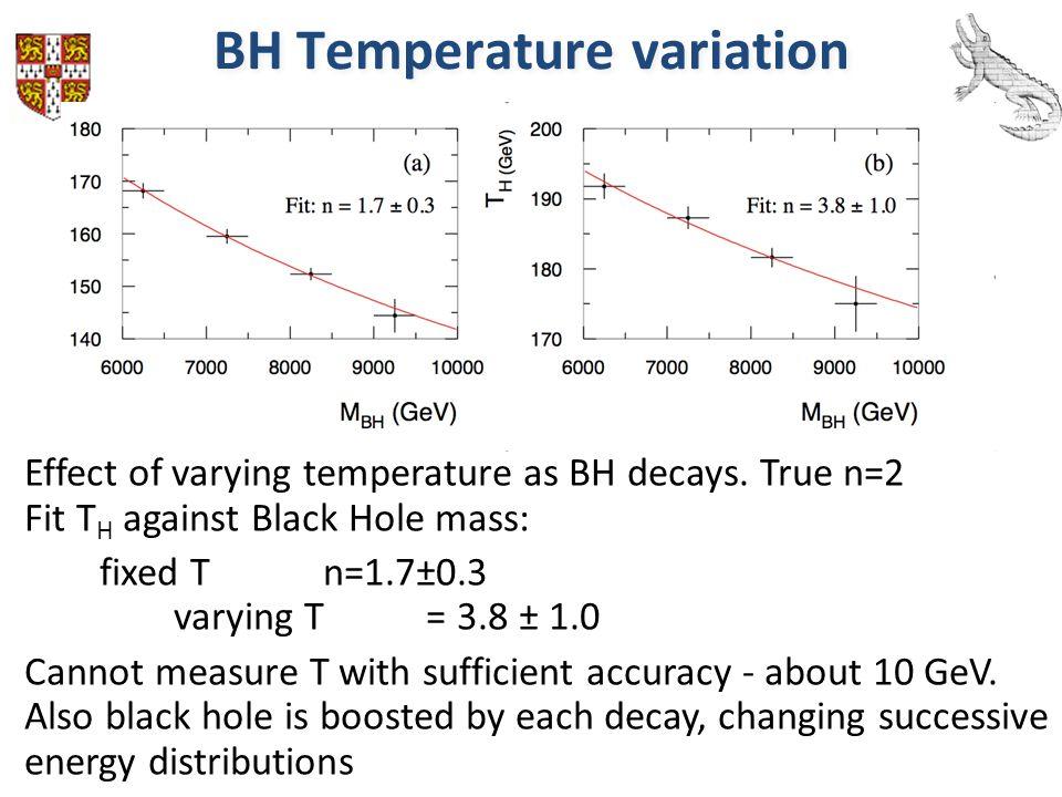 BH Temperature variation