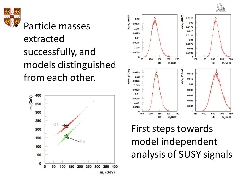 Particle masses extracted successfully, and models distinguished from each other.