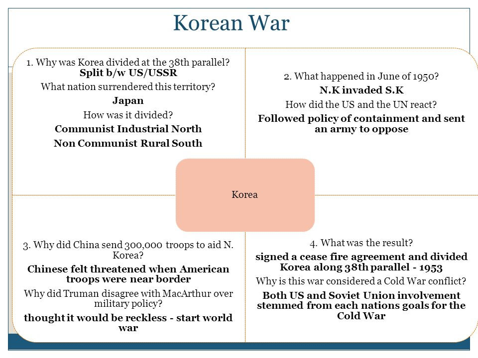 Korean War Korea. 1. Why was Korea divided at the 38th parallel Split b/w US/USSR. What nation surrendered this territory