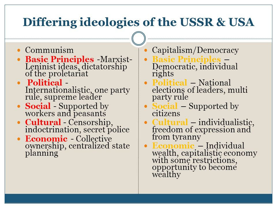 Differing ideologies of the USSR & USA