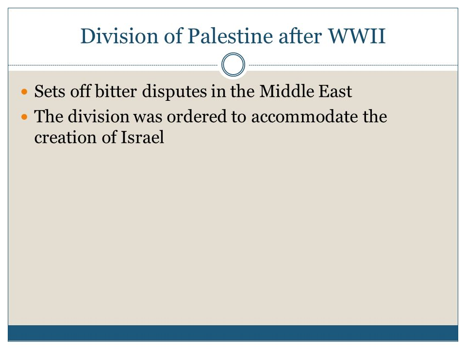 Division of Palestine after WWII