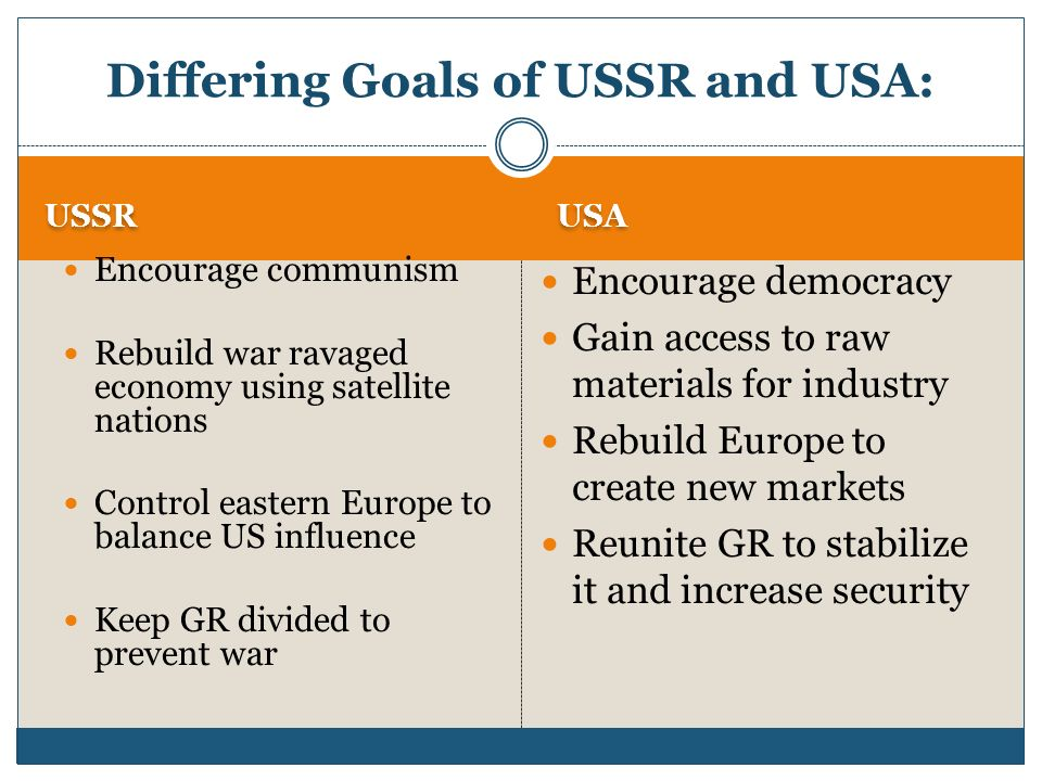 Differing Goals of USSR and USA: