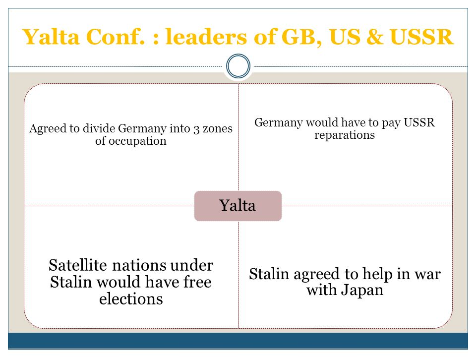 Yalta Conf. : leaders of GB, US & USSR