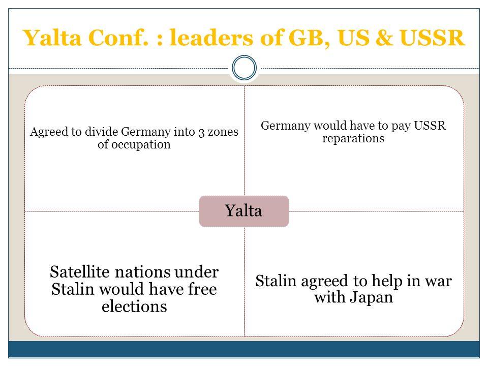 Yalta Conf. : leaders of GB, US & USSR