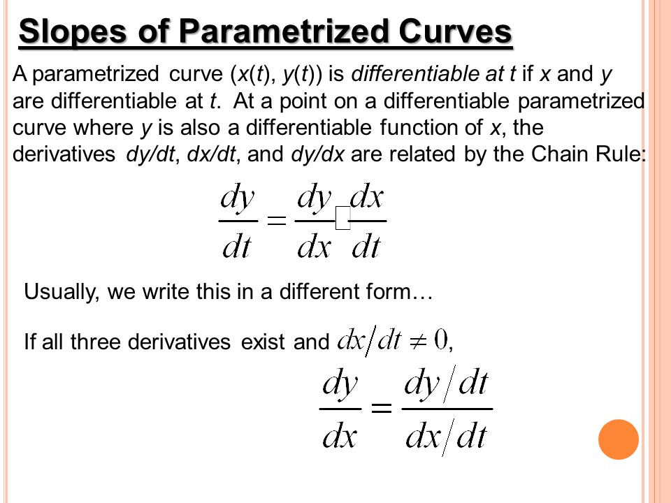 Slopes of Parametrized Curves