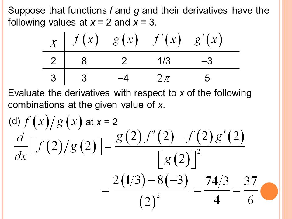 Suppose that functions f and g and their derivatives have the