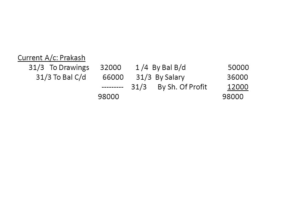 Current A/c: Prakash 31/3 To Drawings 32000 1 /4 By Bal B/d 50000 31/3 To Bal C/d 66000 31/3 By Salary 36000 --------- 31/3 By Sh.