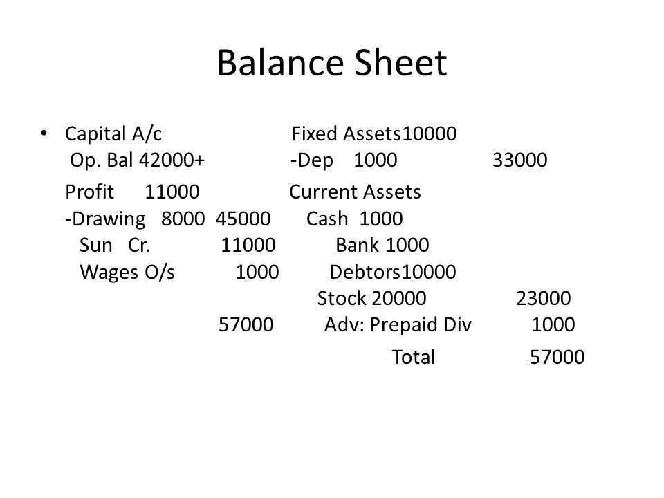 Balance Sheet Capital A/c Fixed Assets10000 Op. Bal 42000+ -Dep 1000 33000.