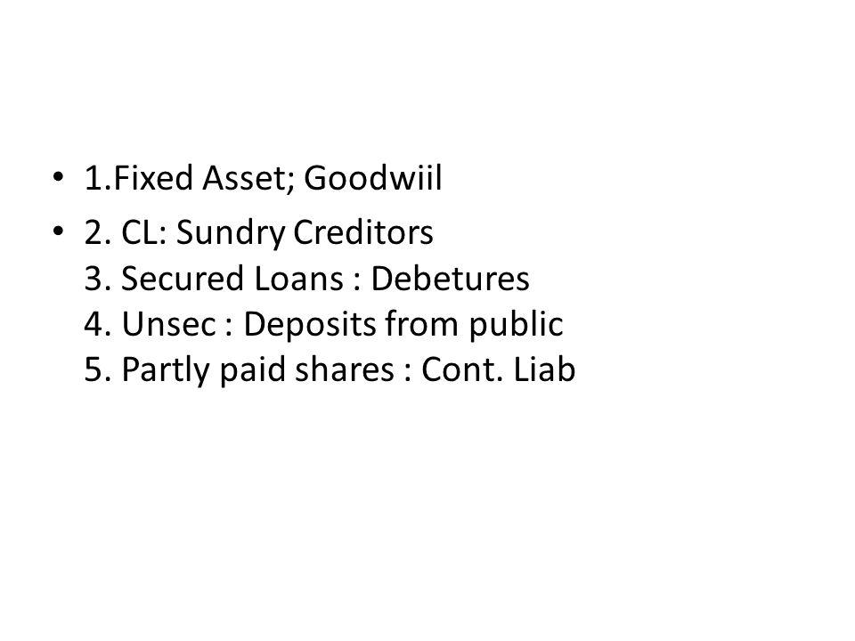 1.Fixed Asset; Goodwiil