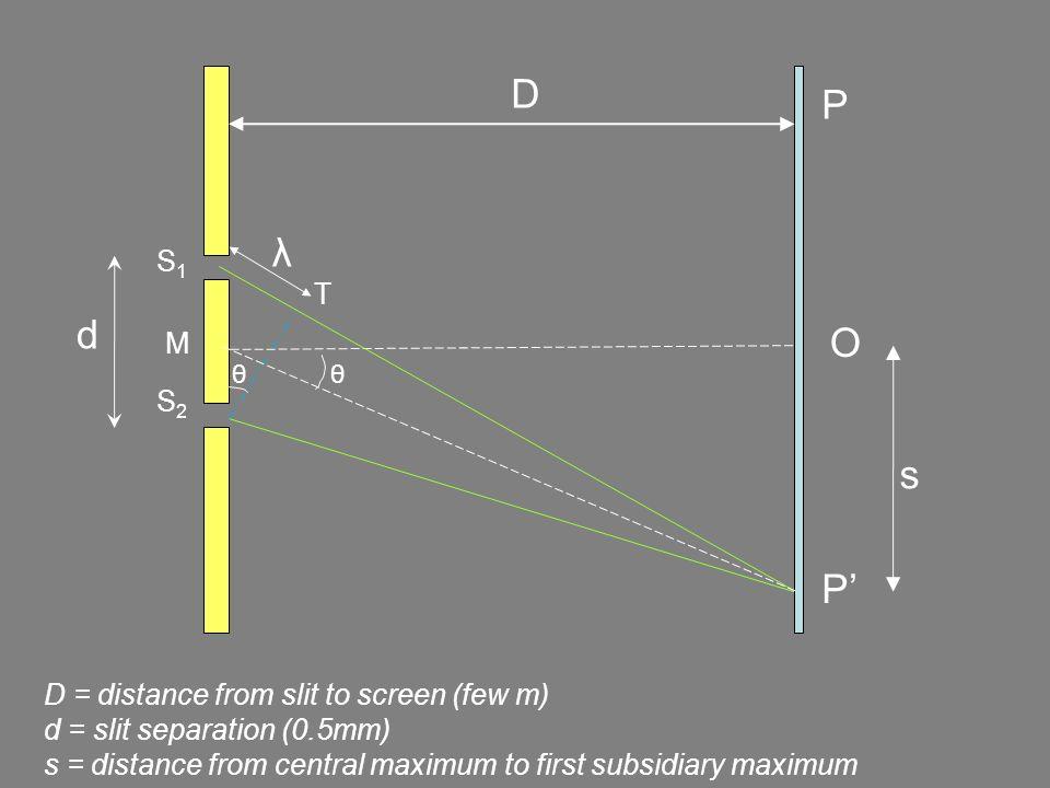 D P λ d O s P' S1 T M S2 D = distance from slit to screen (few m)