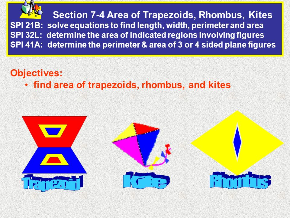 Kite Rhombus Trapezoid