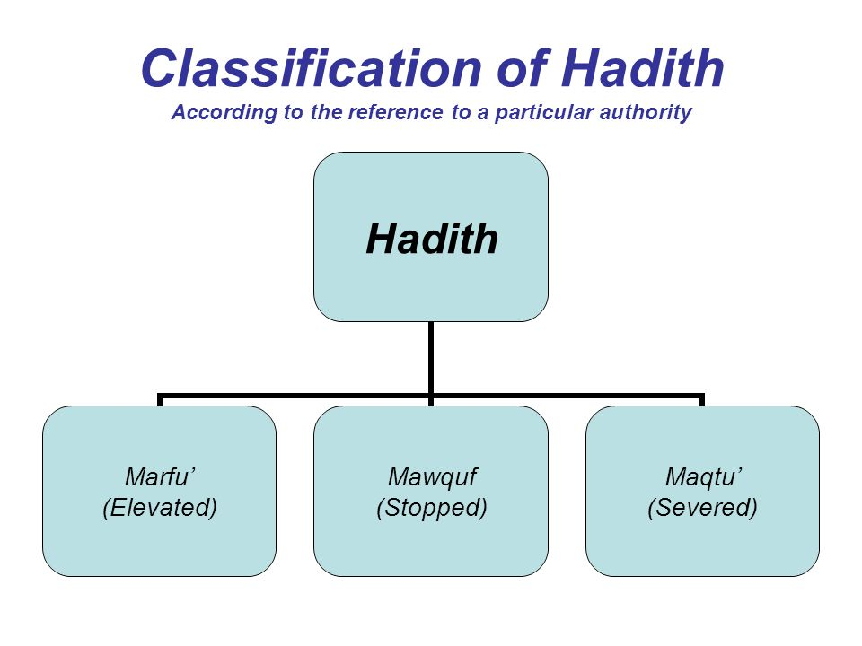 Classification of Hadith According to the reference to a particular authority
