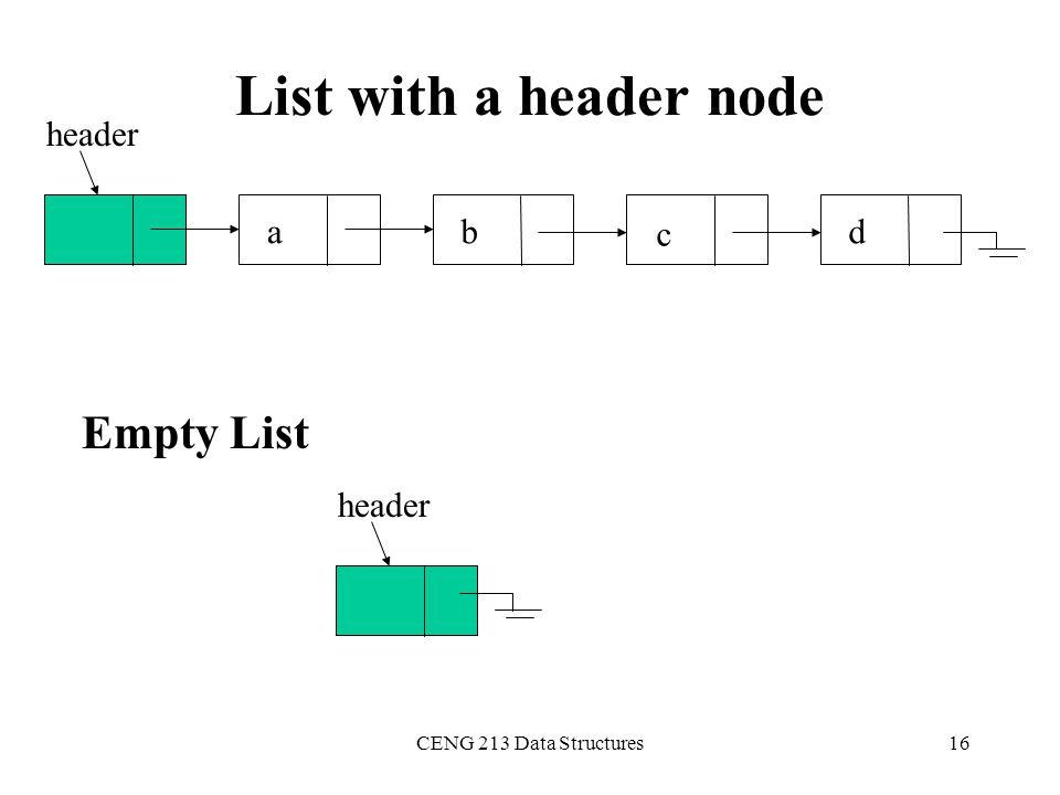 List with a header node Empty List header a b c d header
