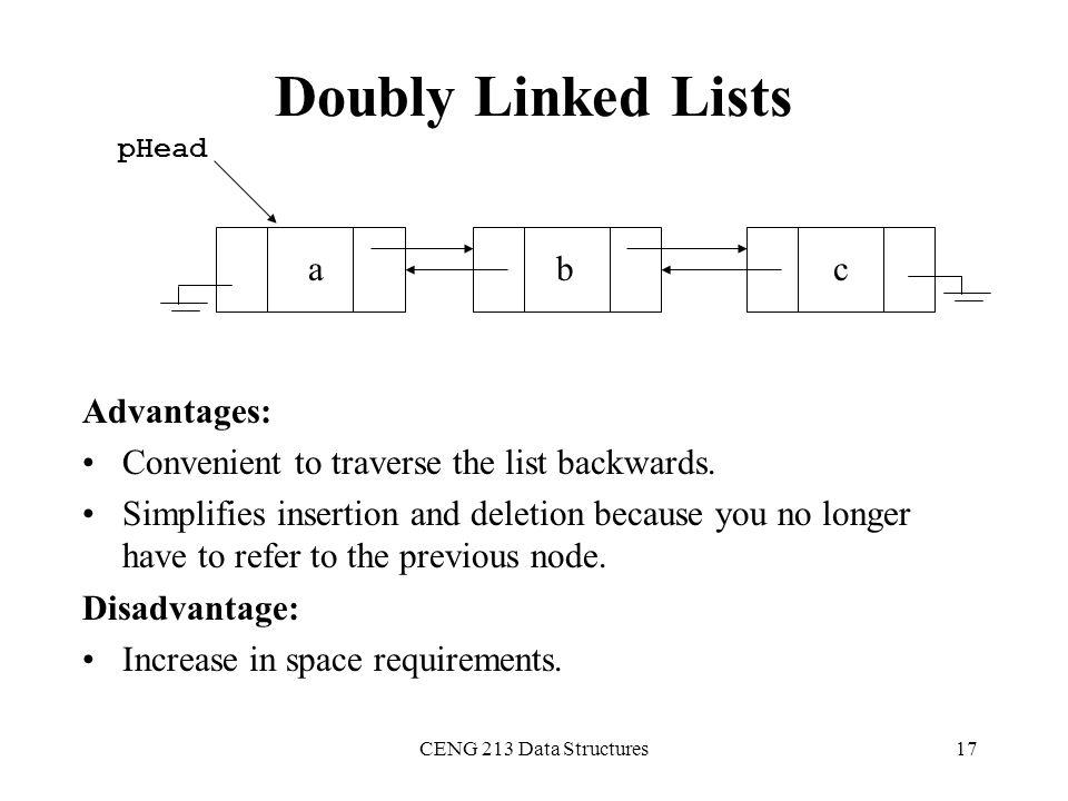 Doubly Linked Lists a b c Advantages: