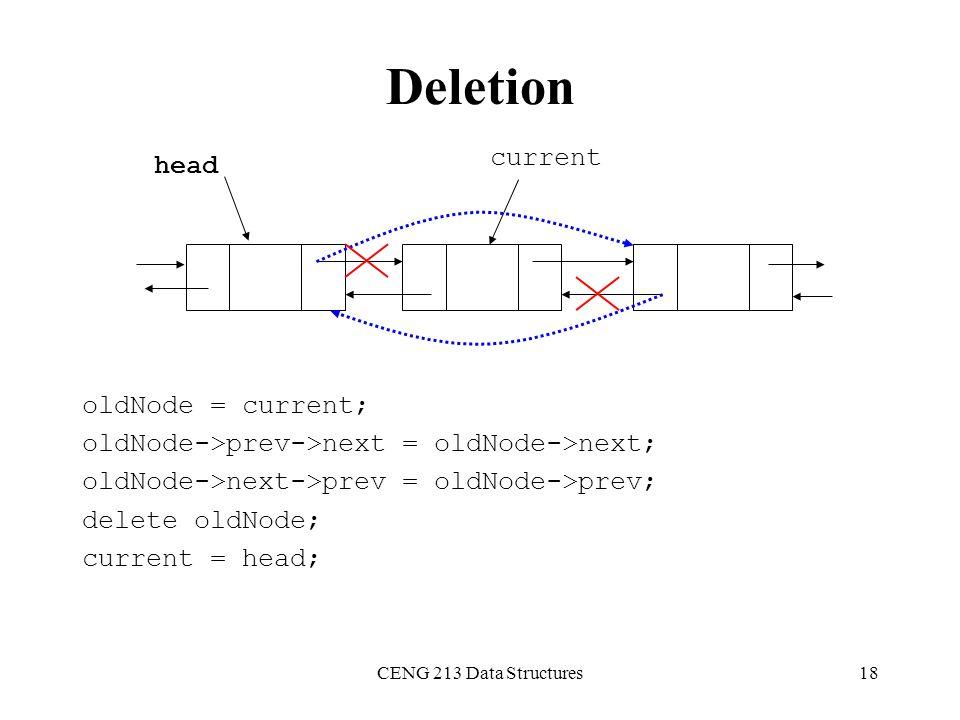 Deletion current head oldNode = current;