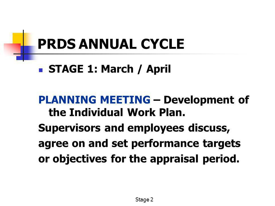 PRDS ANNUAL CYCLE STAGE 1: March / April
