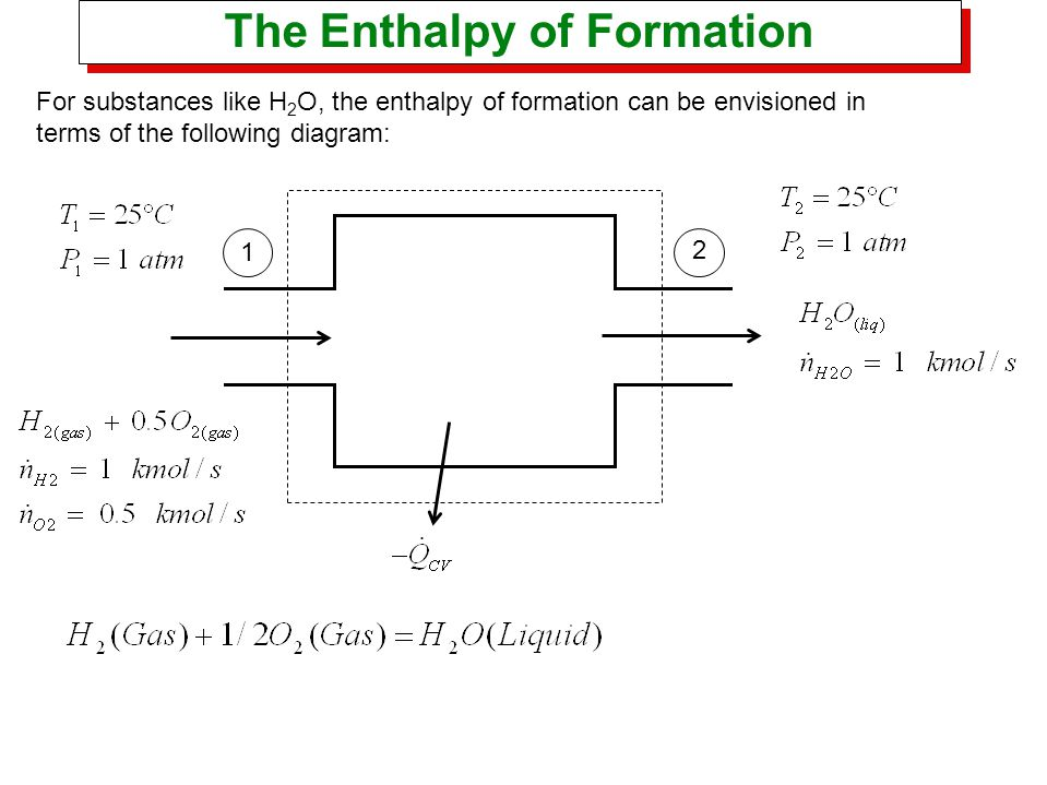 The Enthalpy of Formation