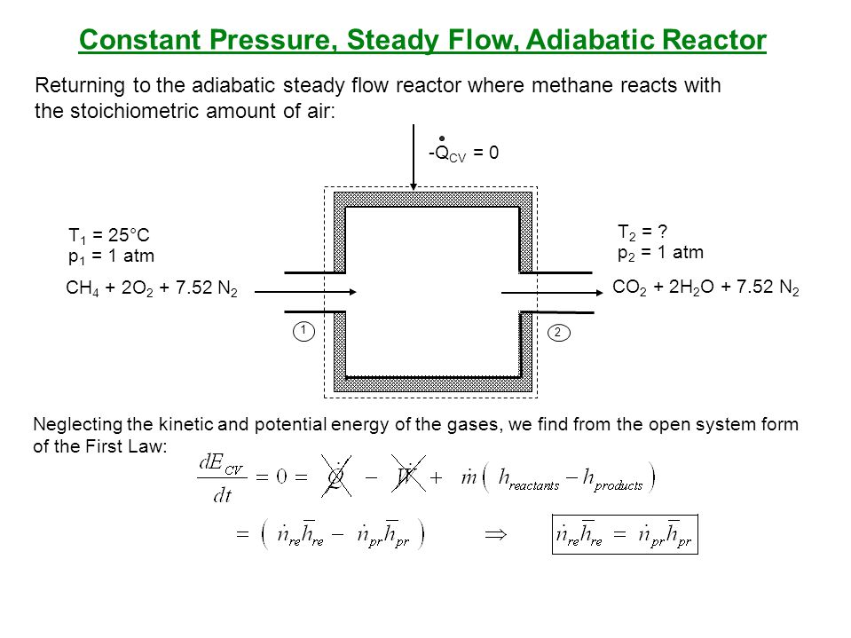 Constant Pressure, Steady Flow, Adiabatic Reactor